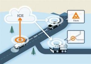 Volvo Road Hazard Signals