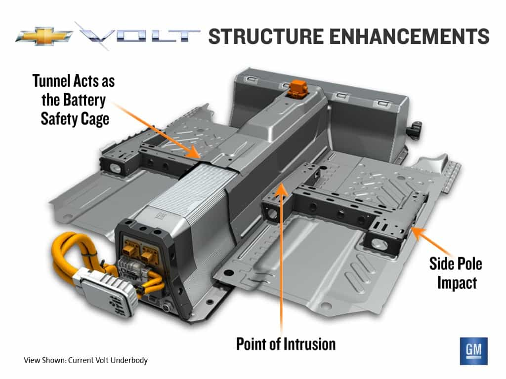 Chevy Volt battery structure enhacements.