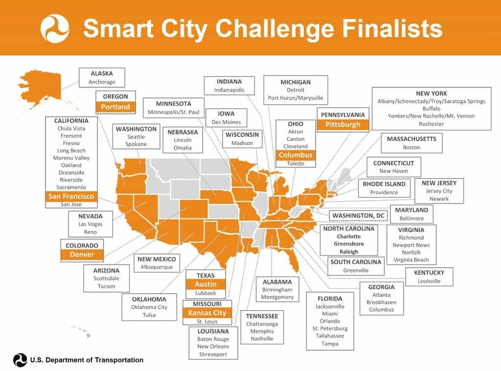 Smartcityfinalsits