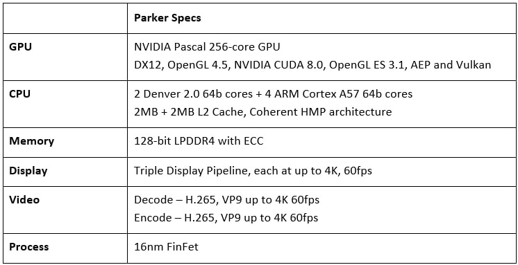 parker_specifications_two