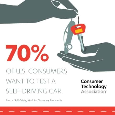 driverless-car-infographics_testdrive-web